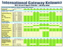 International Gateway Kelowna עלון (PDF)