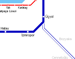 Izmir Carte de transport public